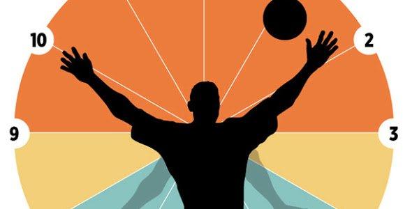 Photo of FIFA'dan devrim gibi karar: Elle oynama kuralı değişiyor!
